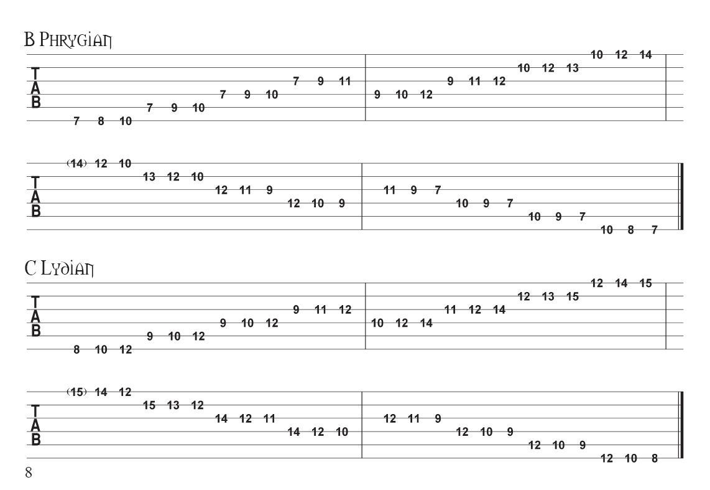 Home lesson guitar amp sex 3