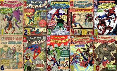 Potential foes of Spiderman in Spiderman 4.