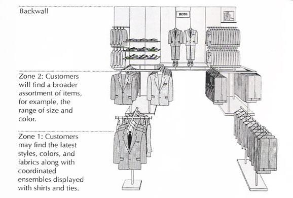 2+DE2IGN: Robinson's Visual Manual