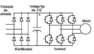 Circuitos Eléctricos 1: Variadores de frecuencia y