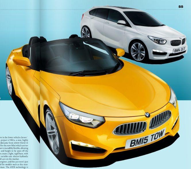 Bmw Z2: Novo BMW Z1 E Serie 1 GT - Detalhes