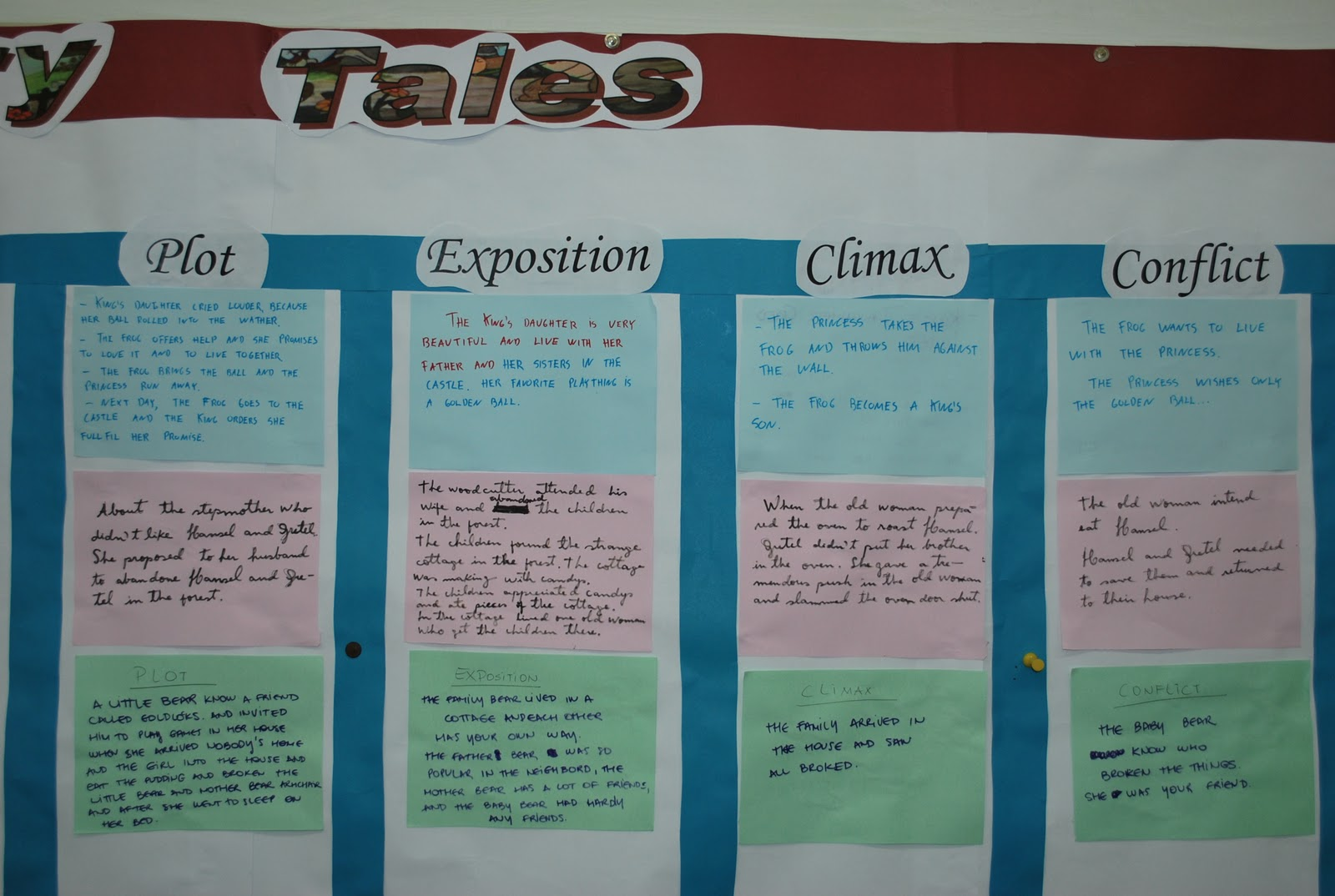 English 4 You Online Fairy Tales