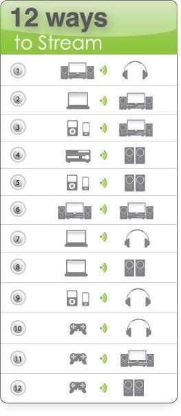 i2i Device compatibility chart