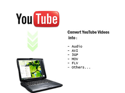 Download and convert YouTube videos