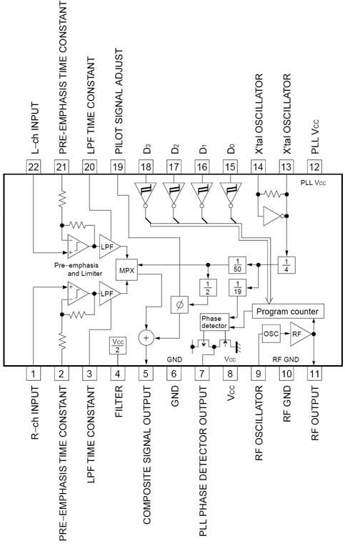 stereo fm transmitter block diagram