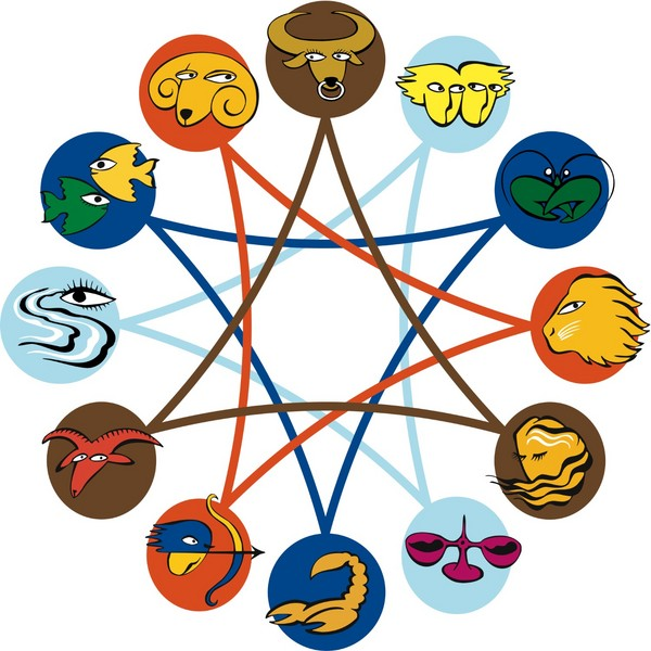 10 Reasons why you Should Not Believe in Astrology - Listovative