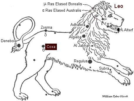 zosma star astrology