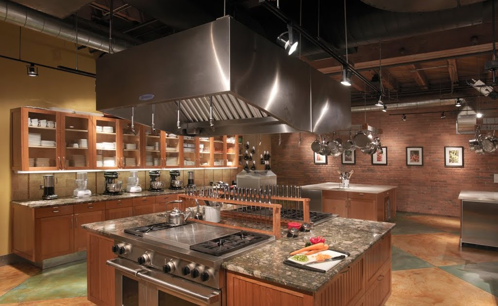 What Is A Kitchen: Hotel Management: WHAT'S THE MEANING OR DEFINATION OF