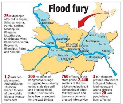 Twenty22-India on the move: Kosi submerges Bihar