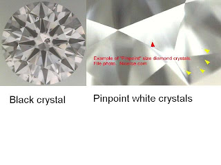 The Diamond Dictionary Clarity What S Good And What S Not