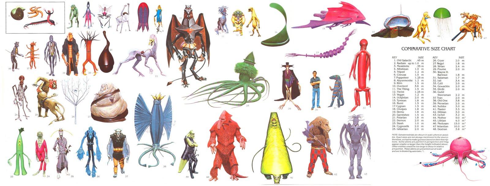 Barlowe's Guide to Fantasy - The PorPor Books Blog: SF and ...
