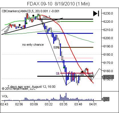 My forex trading plan