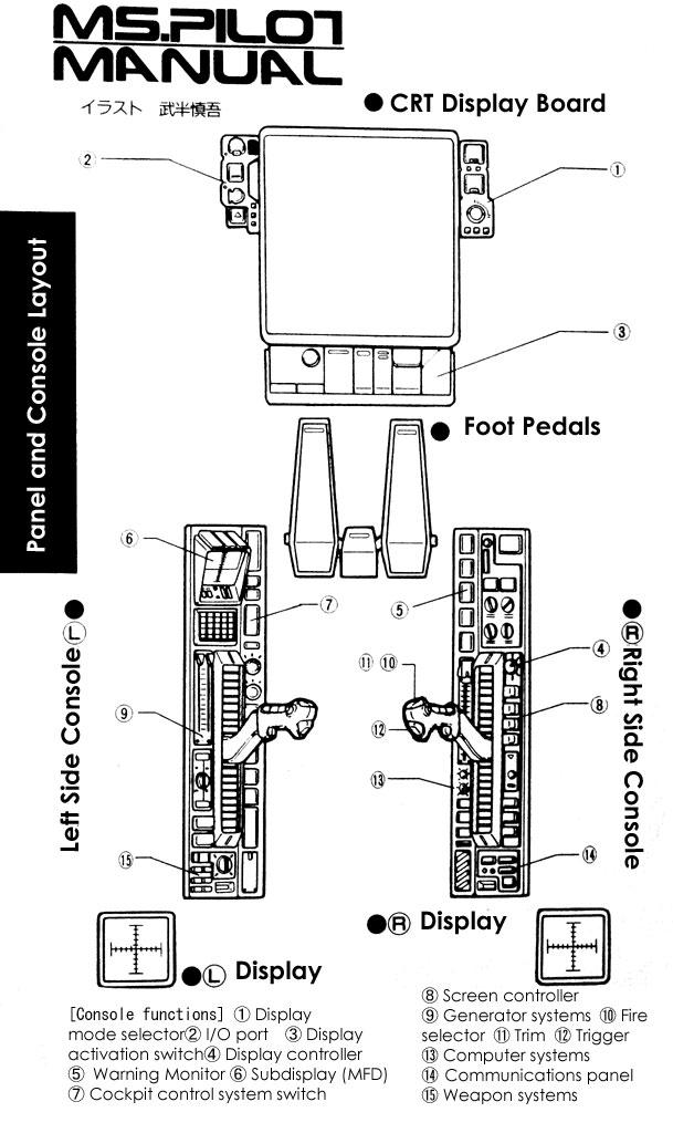 Anaheim Journal: Mobile Suit Pilot Manual Vol II
