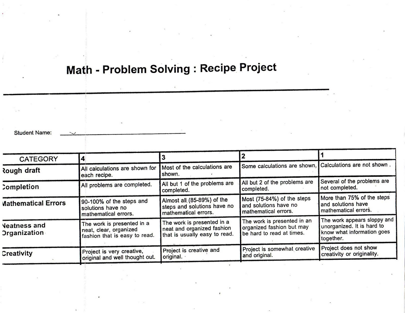Sample Math Rubrics For Middle School