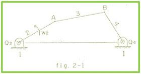 mecanismos de eslabones articulados