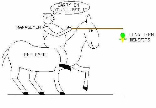 Jokes, Funny Images and Total Entertainment: Management Vs