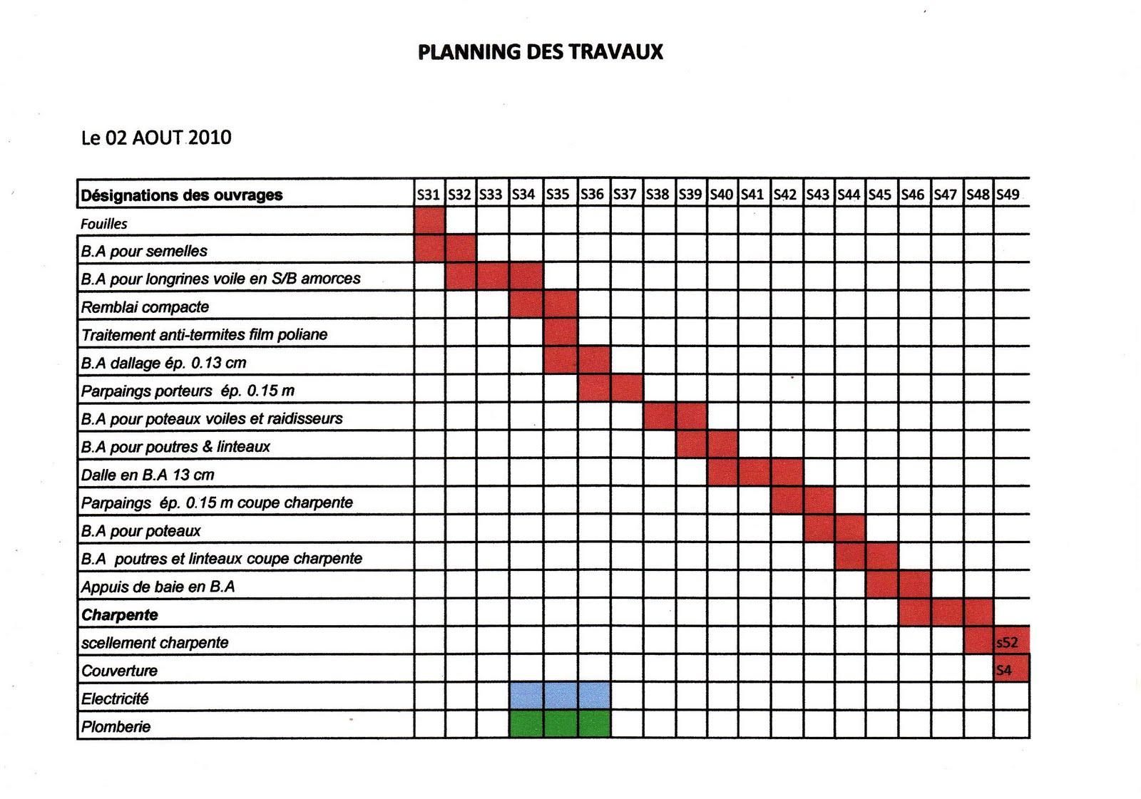 Plan Plomberie Maison Individuelle