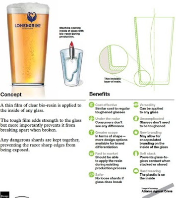 DesignBridge: Glass Plus Pint Glass Design