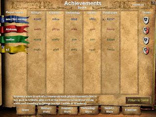Age of Empires II - cbav 13