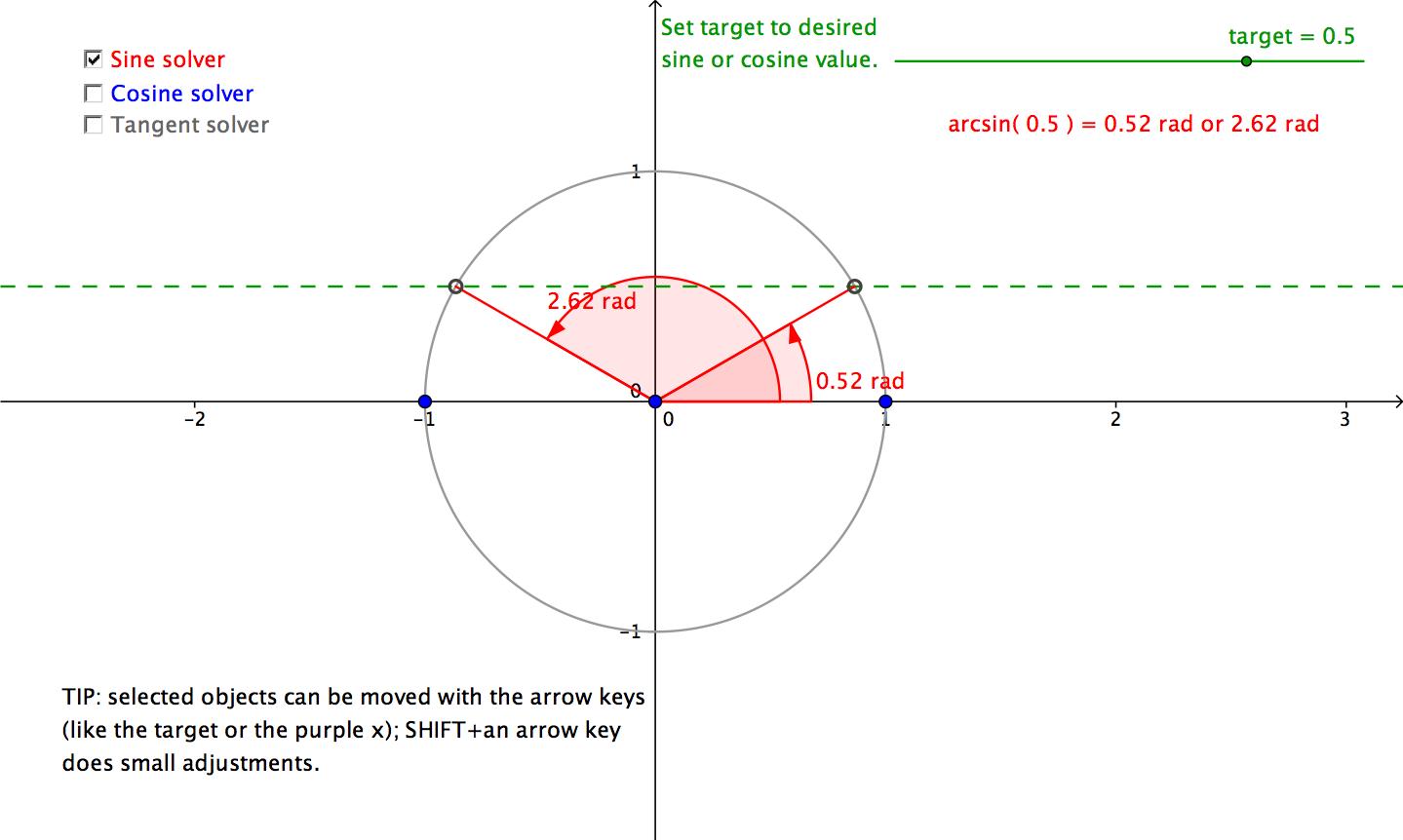Math Hombre Trig Visualizing