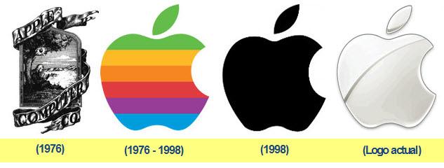 Apple Inc. (1976): Empresa estadounidense