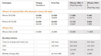 iPhone 3G S Prices