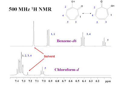 University Of Ottawa Nmr Facility Blog Improve Your