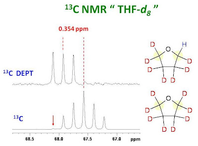 University Of Ottawa Nmr Facility Blog 13c Nmr Of Perdeuterated
