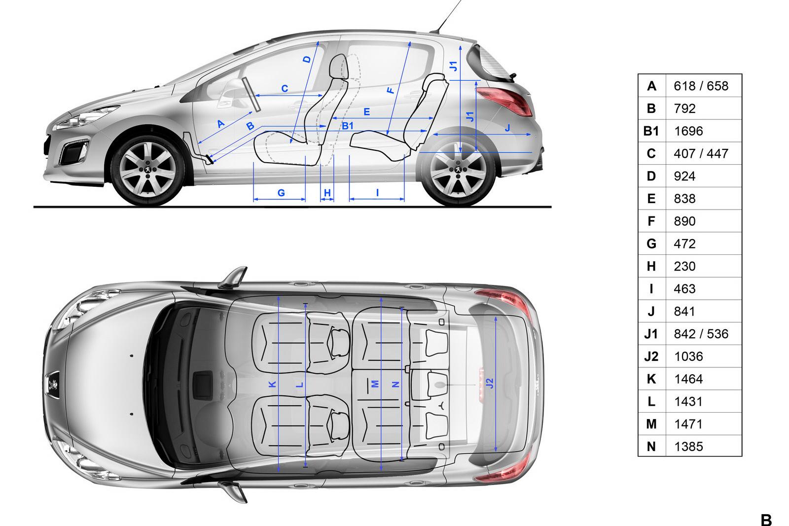 Peugeot 308 Range Ahead Of The Geneva Salonpicture Of Auto