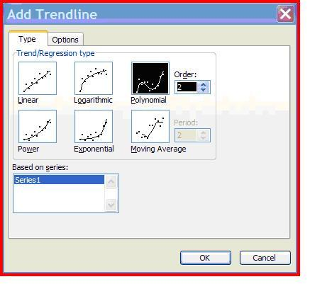 how to show trendline equation in excel