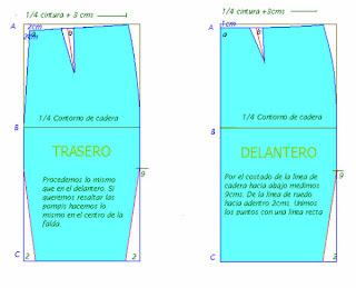 7f71dc502 Como hacer la Falda lápiz