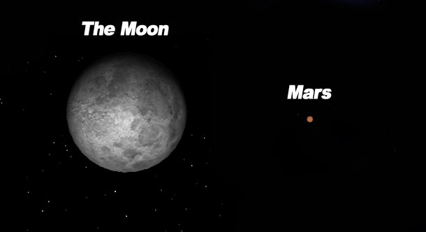 planet mars august 27 2007 - photo #4