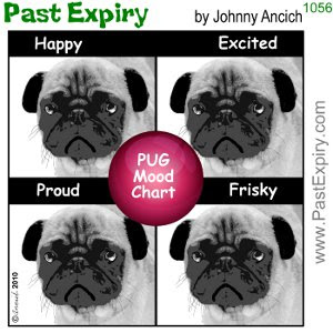 [CARTOON] Pug Mood Chart.  images, pictures, animals, cartoon, dogs