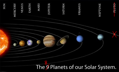 is part of our solar system pluto - photo #2