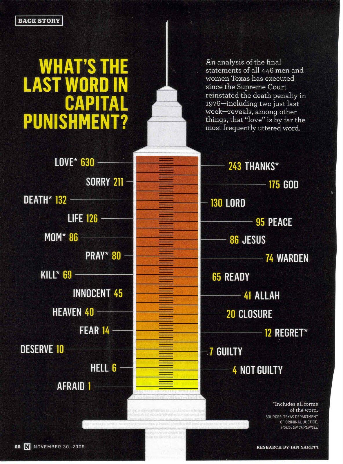 capital punishment capital punishment