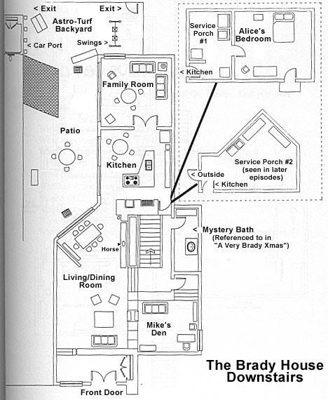 Retrospace: My Retro TV Home