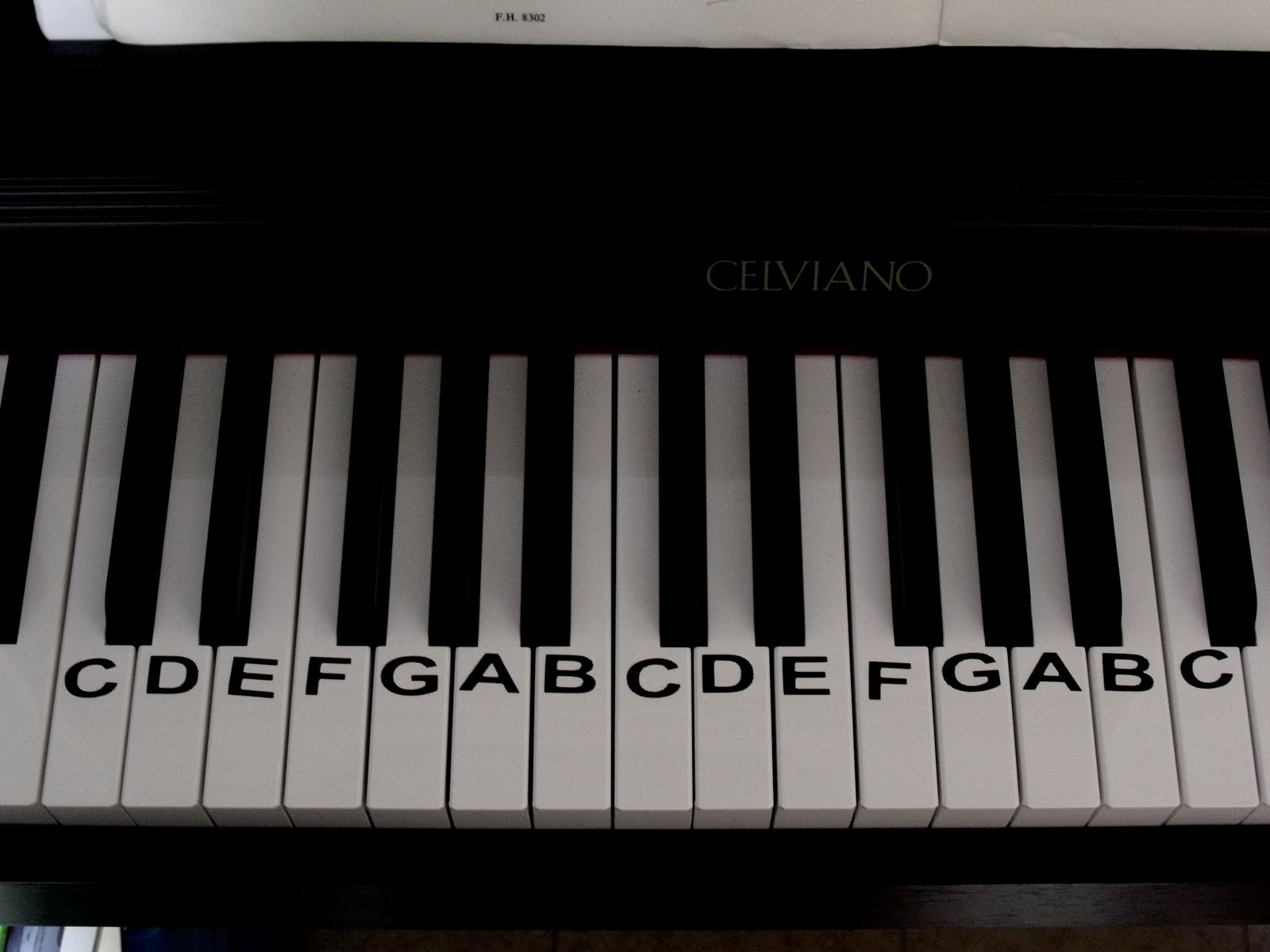 Images of Piano Keys Labeled Letters - industrious info