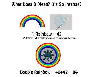 https://2.bp.blogspot.com/_6hgSmco4R9M/TF31RJFOuQI/AAAAAAAAKIU/XV7y88tPkKY/s400/84+dbl+rainbow+theory.jpg