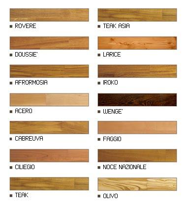 Consigli per la casa e l 39 arredamento pavimento in legno for Tipi di arredamento