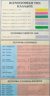 The Legend of the Map of Greater Greece, issued by Greek Parliament in 2000