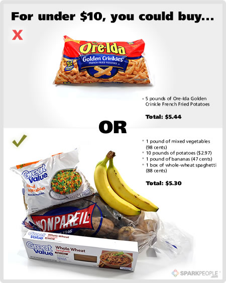 Oakhurst Running Club: Fast Food vs. Healthy Food