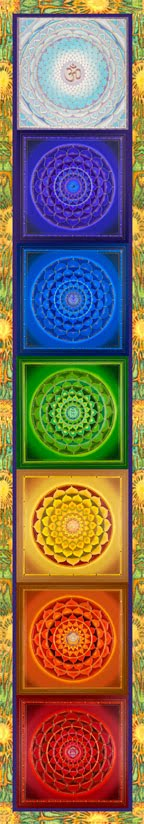Bija Mantras to Activate the Chakra System