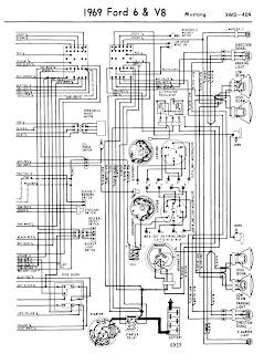 Falcon-mania: Diagrama electrico falcon/mustang