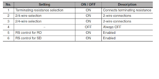 How to configure MODBUS in Omron PLC CP1E