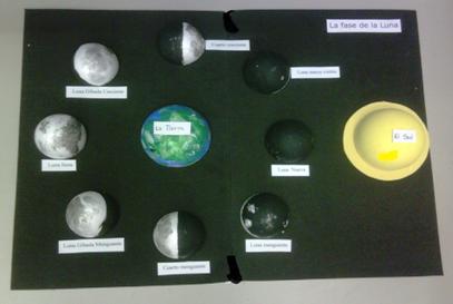 Universo: Las Fases de la Luna observadas desde nuestro Planeta ...