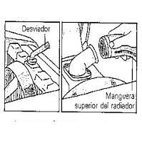 como se lavar el sistema de enfriamiento del coche