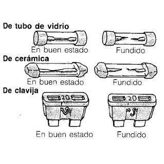 como revisar y cambiar los fusibles del auto