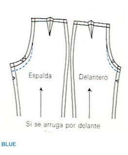 como puedo arreglar los pantalones
