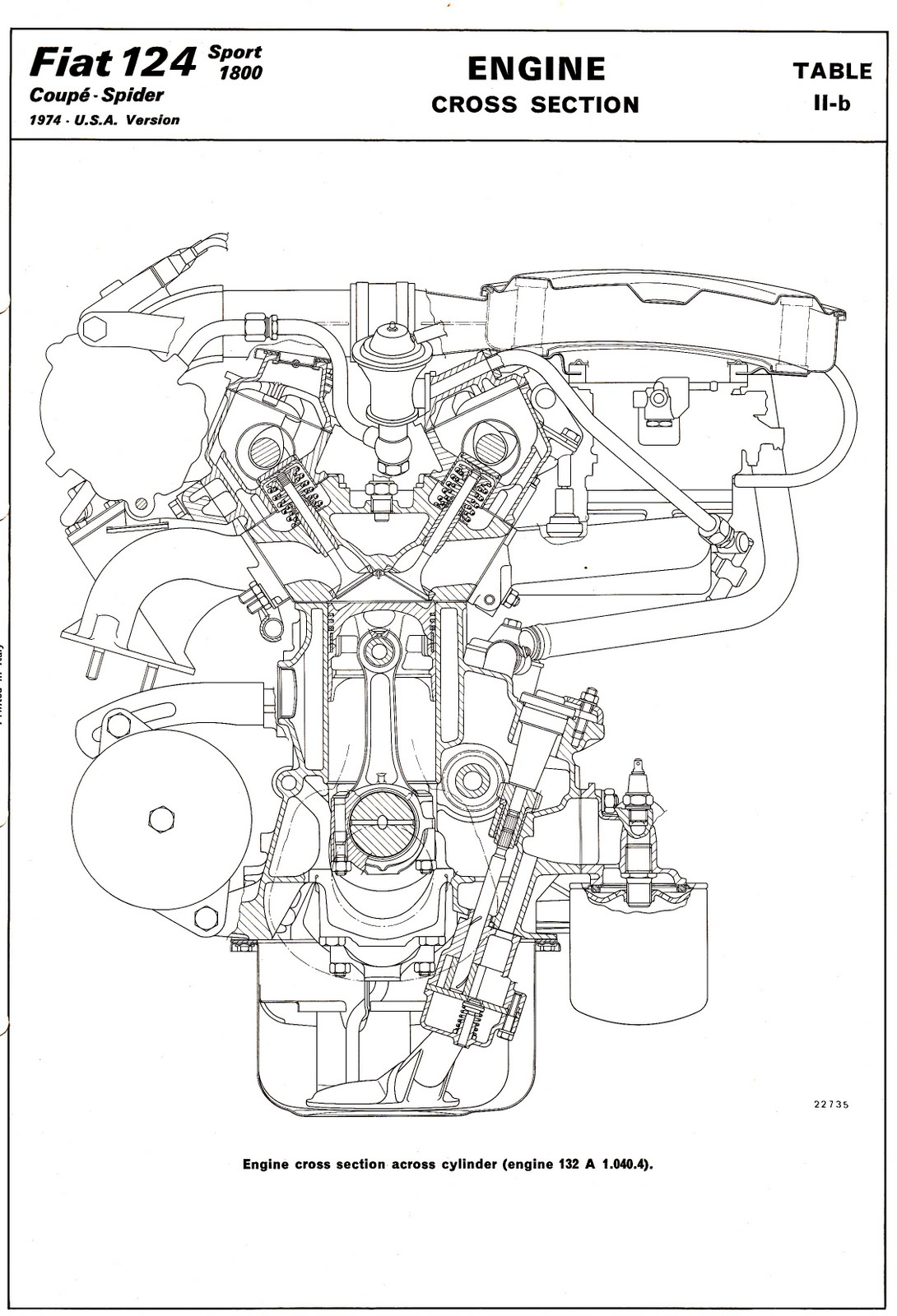 hight resolution of fiat classic twin cam engine