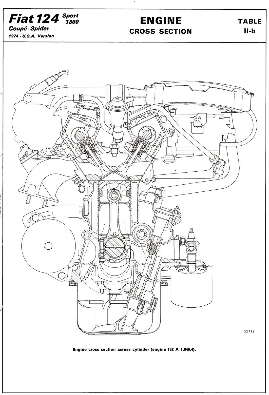 medium resolution of fiat 500 engine diagram simple wiring diagram rh 48 mara cujas de 79 fiat spyder engine